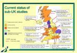 current status of sub uk studies