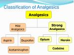 classification of analgesics