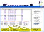 tcp 110