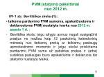 pvm statymo pakeitimai nuo 2012 m6
