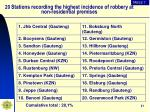 20 stations recording the highest incidence of robbery at non residential premises