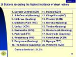 20 stations recording the highest incidence of street robbery