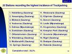20 stations recording the highest incidence of truckjacking
