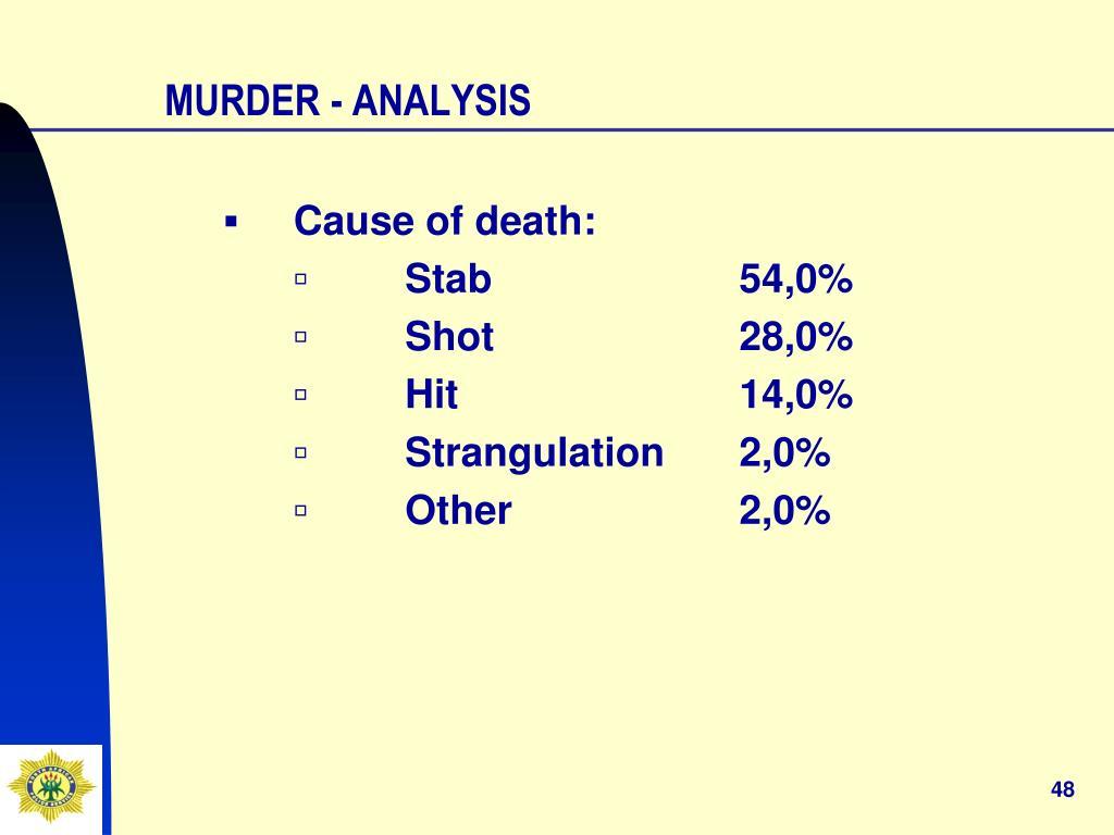 MURDER - ANALYSIS