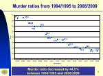 murder ratios from 1994 1995 to 2008 2009