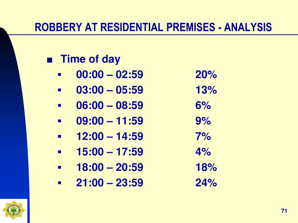 ROBBERY AT RESIDENTIAL PREMISES - ANALYSIS