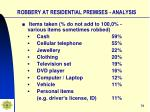 robbery at residential premises analysis73