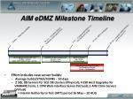 aim edmz milestone timeline