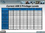 current aim ii privilege levels