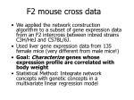 f2 mouse cross data