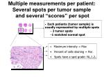multiple measurements per patient several spots per tumor sample and several scores per spot