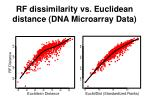 rf dissimilarity vs euclidean distance dna microarray data