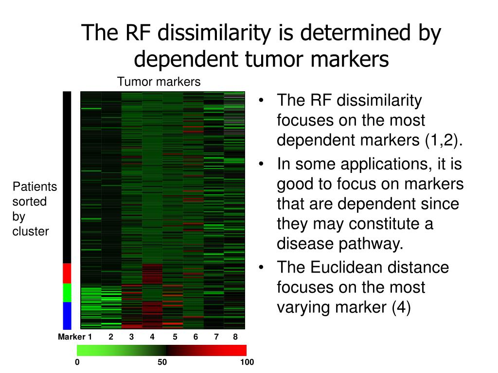 The RF dissimilarity is determined by dependent tumor markers