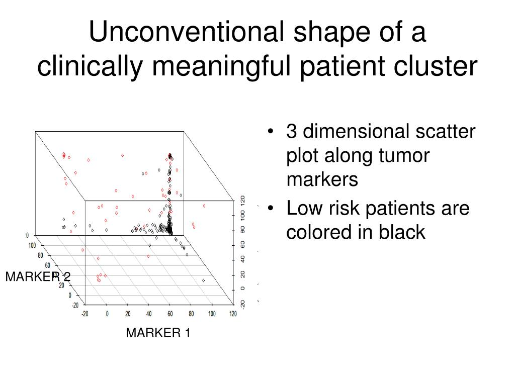 Unconventional shape of a clinically meaningful patient cluster