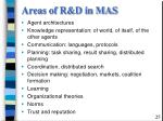 areas of r d in mas