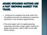 arabic speaking nations are a fast growing market for trade