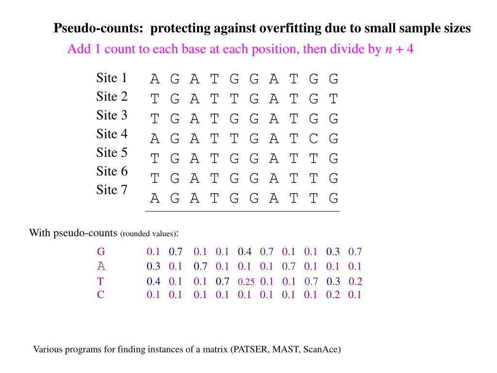Pseudo-counts:  protecting against overfitting due to small sample sizes
