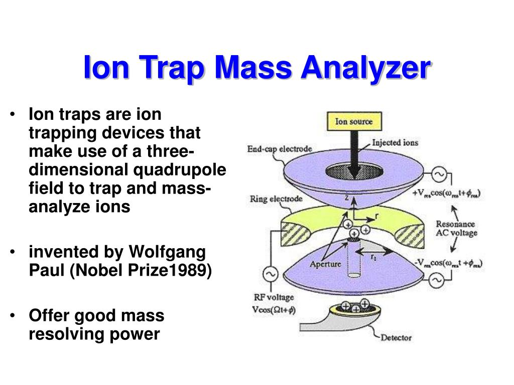 Ion Trap Mass Analyzer