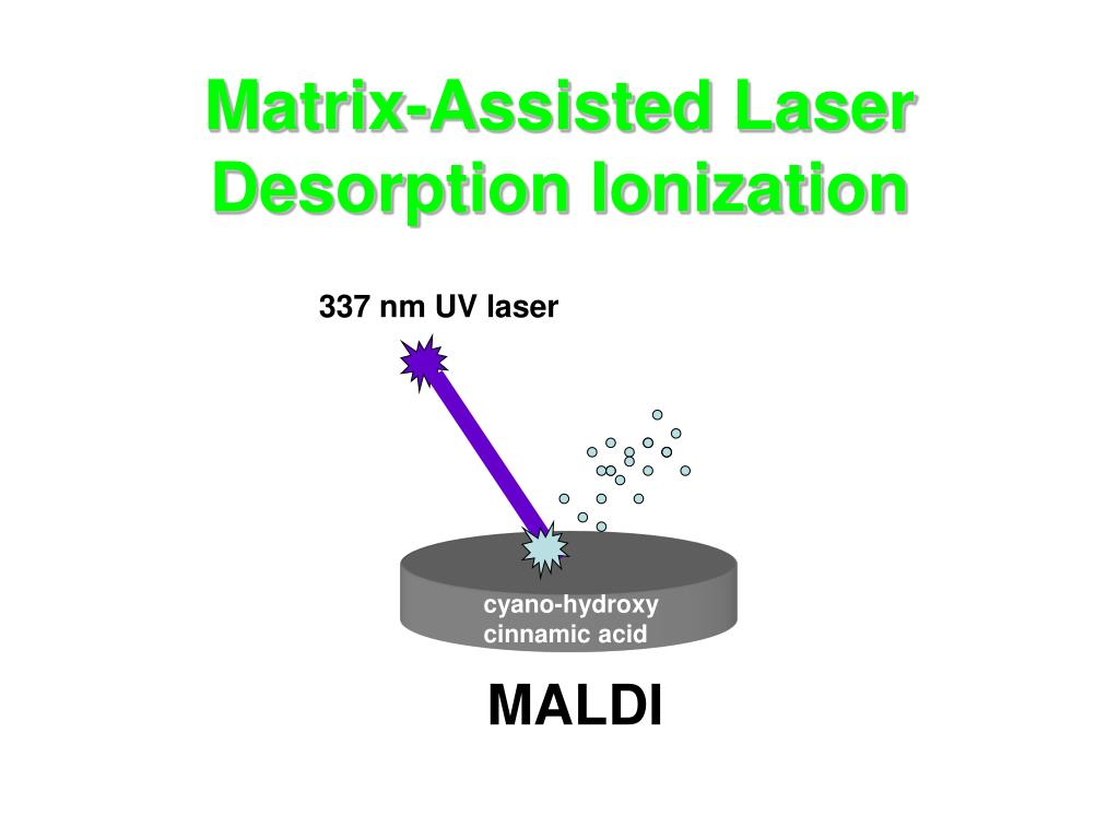 Matrix-Assisted Laser Desorption Ionization