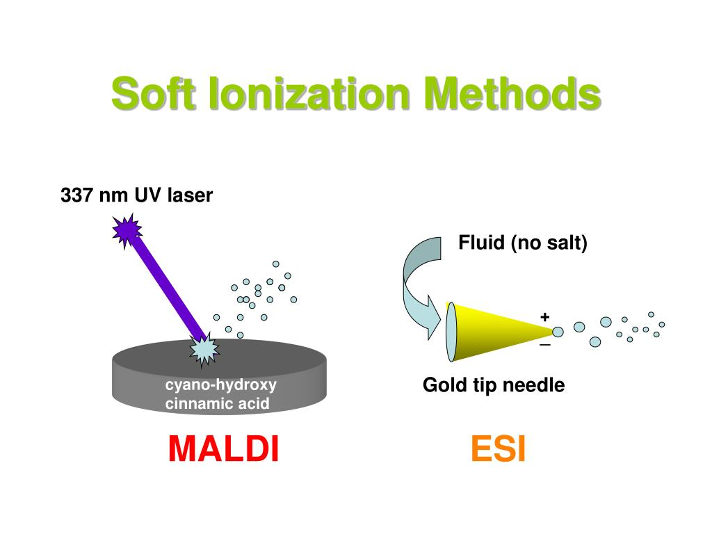 Soft Ionization Methods