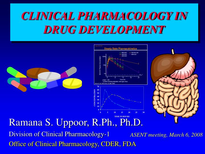 clinical pharmacology in drug development n.
