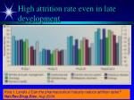 high attrition rate even in late development