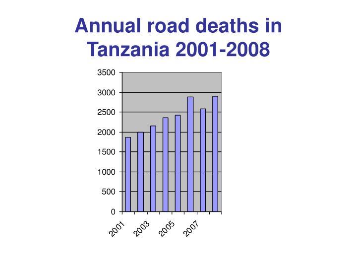 Annual road deaths in tanzania 2001 2008