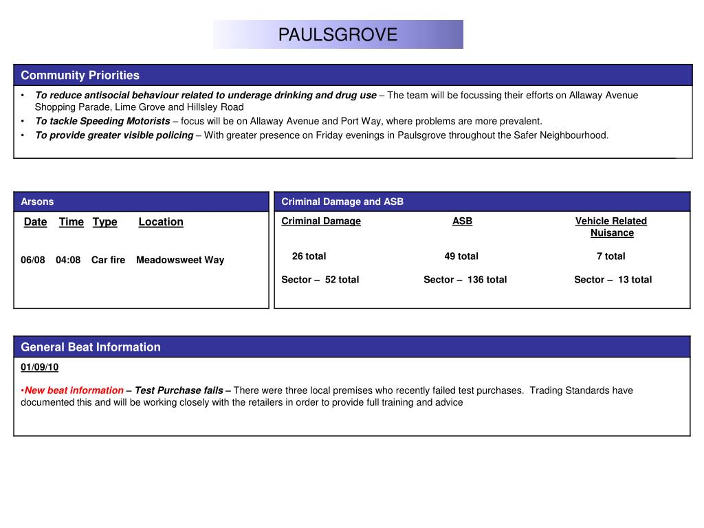 PAULSGROVE