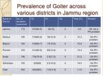 prevalence of goiter across various districts in jammu region