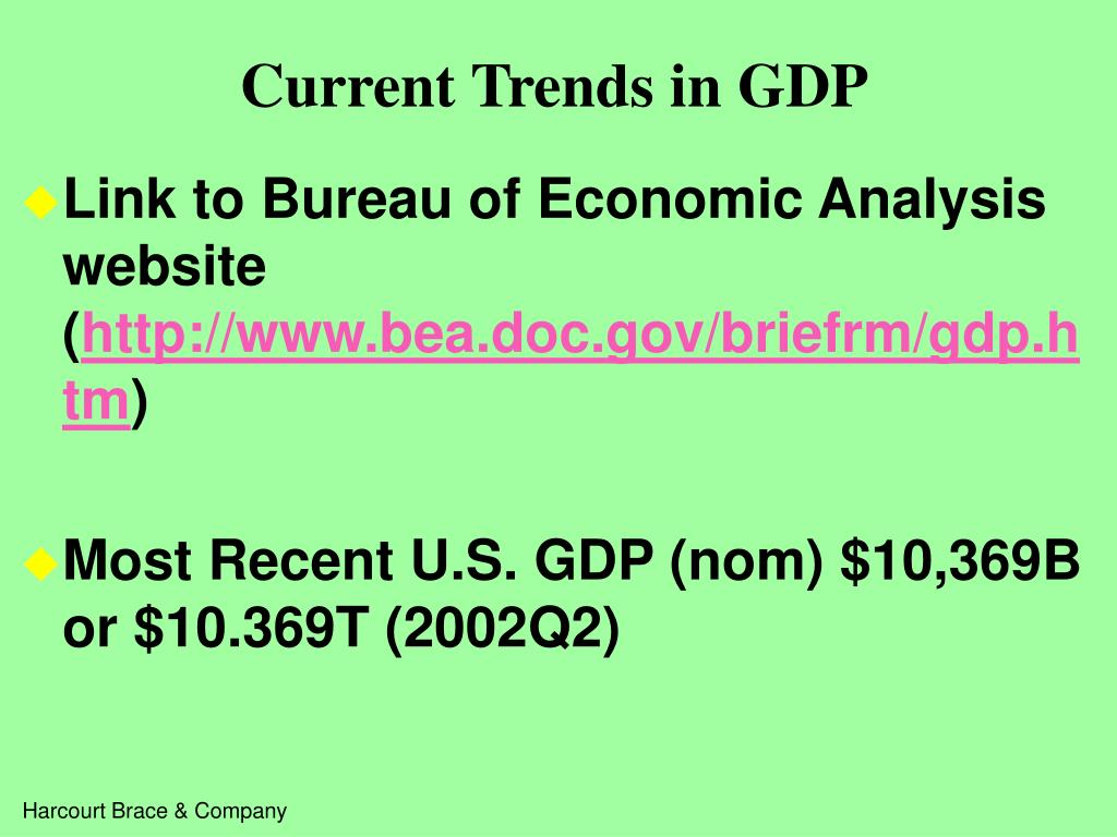 Current Trends in GDP