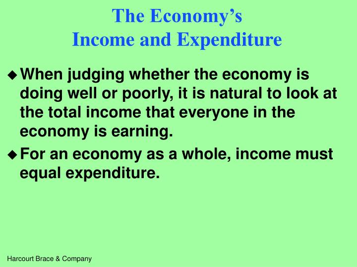 The economy s income and expenditure