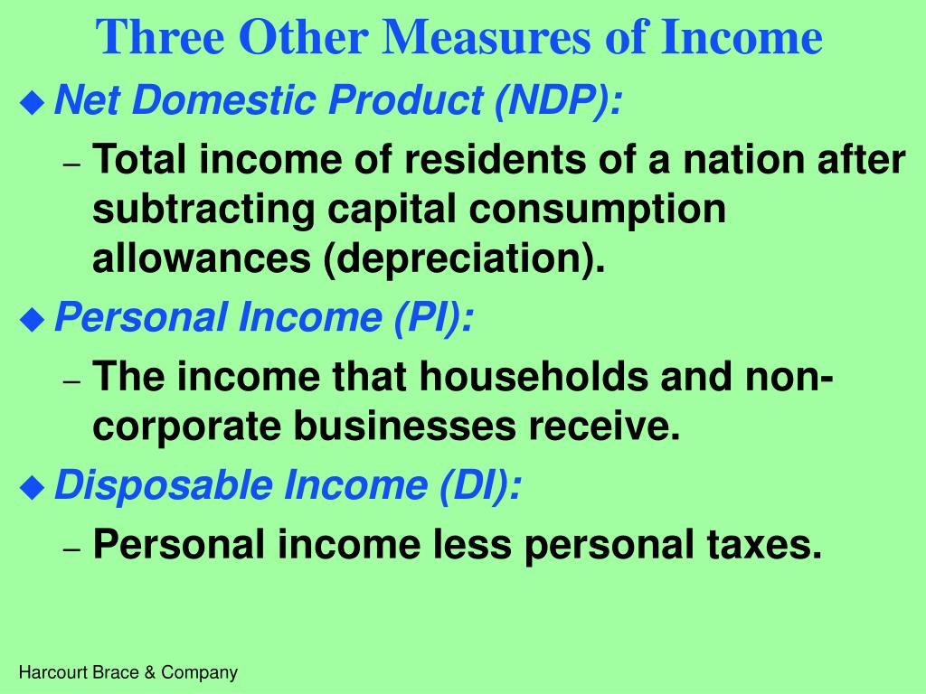 Three Other Measures of Income