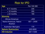 risk for ipd