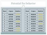 potential fire behavior