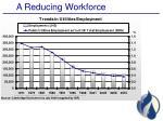 a reducing workforce