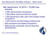 key demand for the water industry macro level
