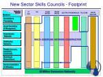new sector skills councils footprint