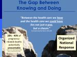 the gap between knowing and doing