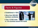 facts figures
