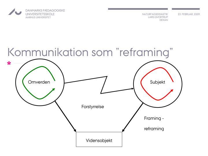 "Kommunikation som ""reframing"""
