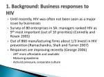 1 background business responses to hiv
