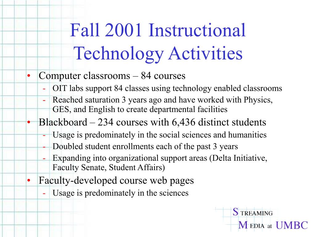 Fall 2001 Instructional Technology Activities