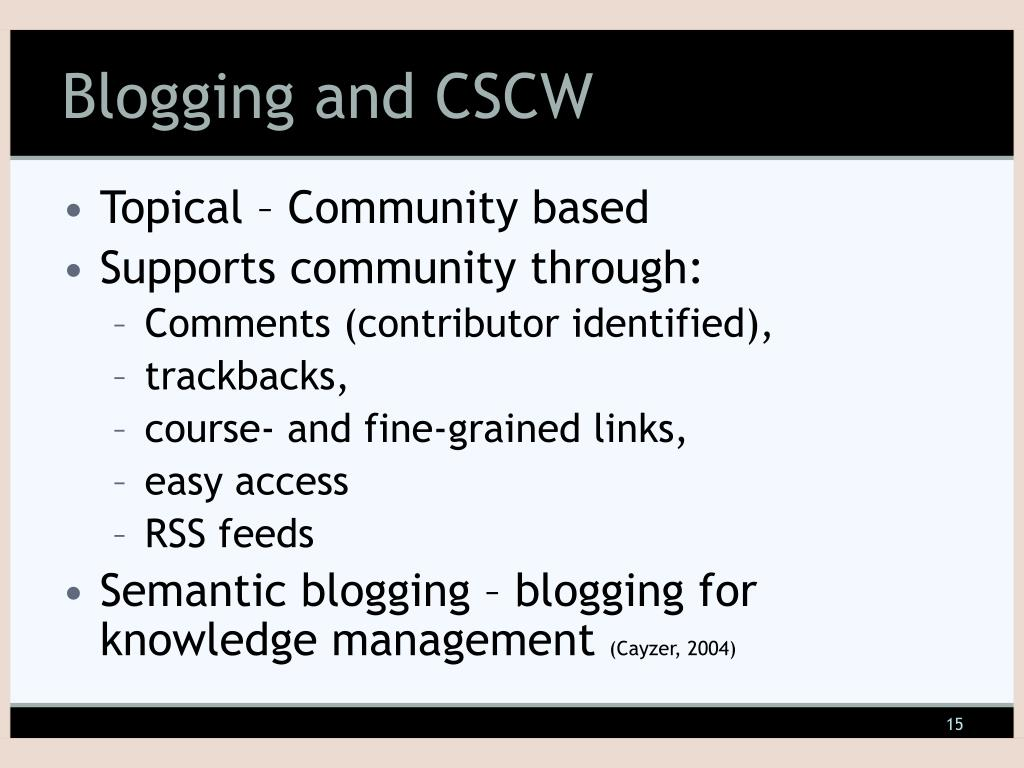 Blogging and CSCW