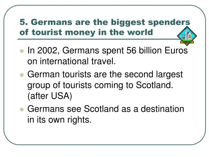 5. Germans are the biggest spenders of tourist money in the world