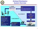 enlisted distribution system overview