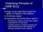 underlying principles of asme b31q