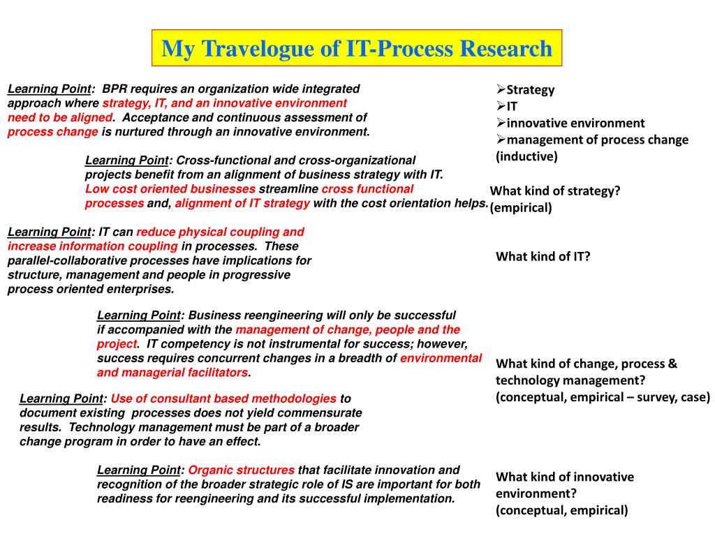 My Travelogue of IT-Process Research