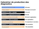 calendrier de production des diagnostics