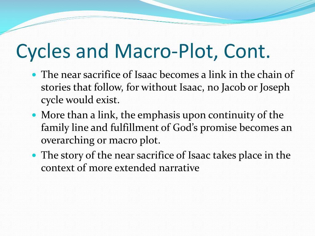 Cycles and Macro-Plot, Cont.