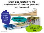grain size related to the combination of creation erosion and transport